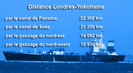 Distance Londres - Yokohama